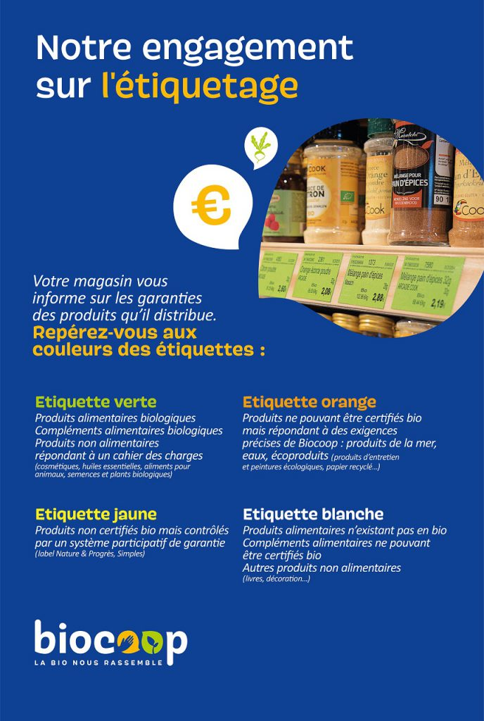 charte-biocoop-etiquettage