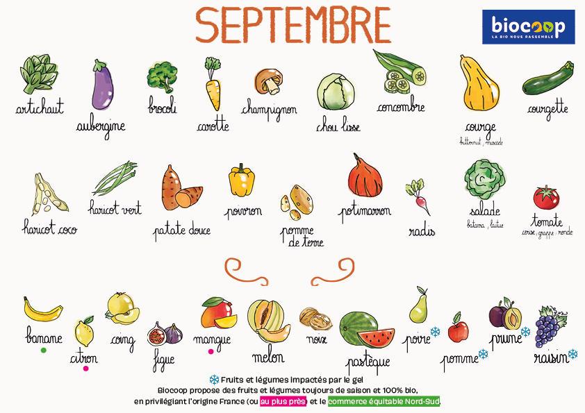 Calendrier-de-saisonnalite-Septembre-2021