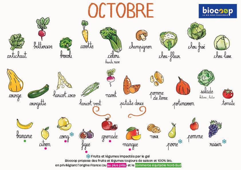 Calendrier-de-saisonnalite-Octobre-2021